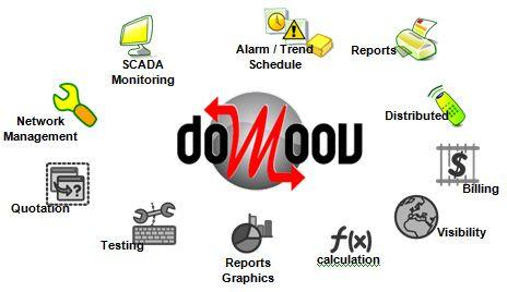 DoMooV включает средства наладки, конфигурирования, сетевого менеджмента, интеграции и визуализации