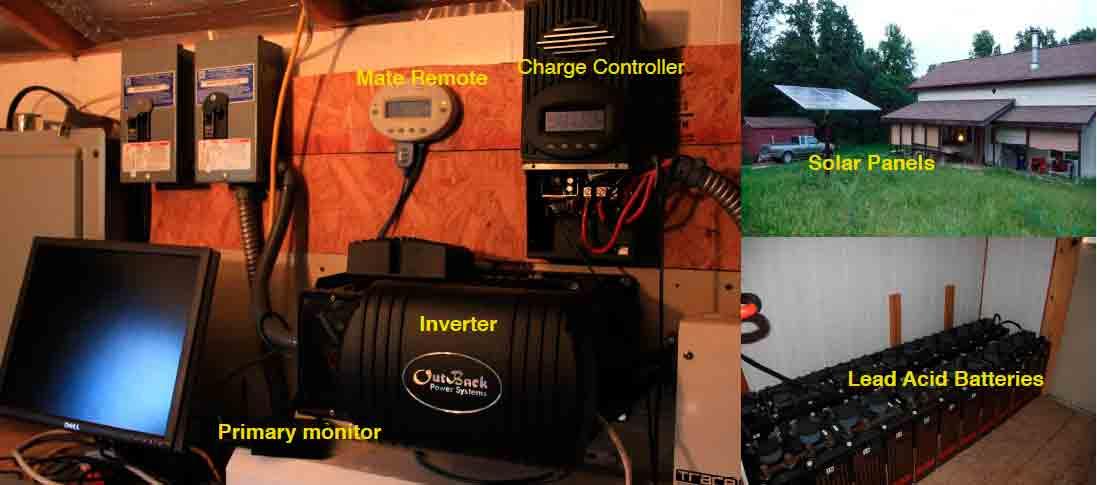 Область применения – создание энергоэффективного дома