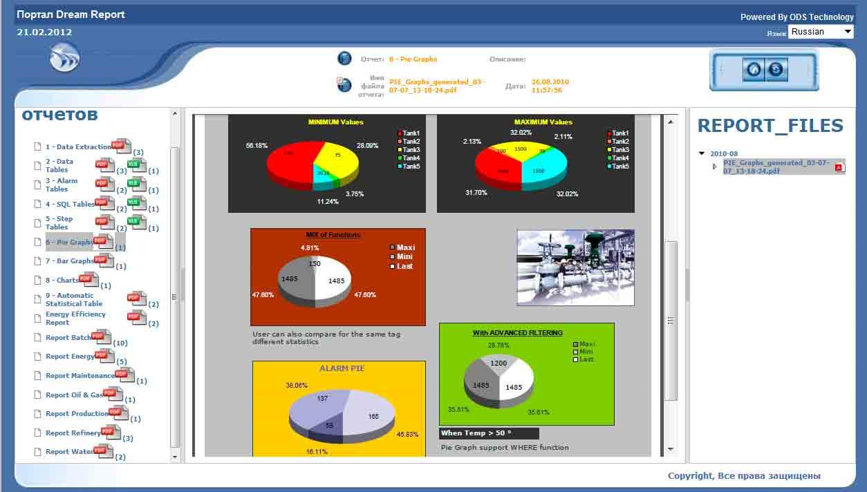 Dream Report - лучший специализированный генератор отчетов с бесплатной средой разработки для АСУ ТП и систем автоматизации зданий