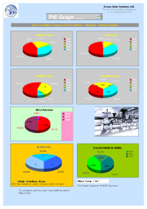 PIE Graphs thumb 1