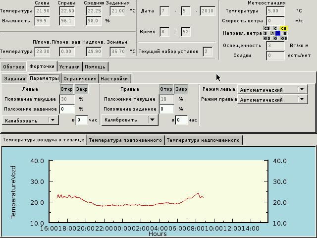 «Умная теплица» на базе ISaGRAF введена в эксплуатацию НПО  «АвтоматикА»