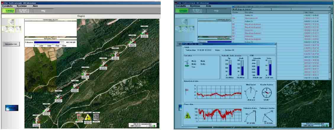 SCADA-пакет PcVue в инфраструктуре систем управления производственными процессами генерации электроэнергии из возобновляемых источников