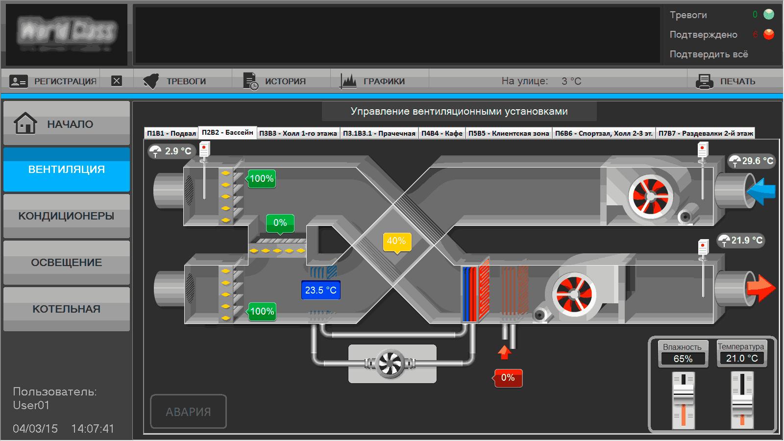 Управление вентиляционными установками