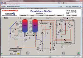 PcVue в системе управления энергоэффективным зданием медицинской клиники