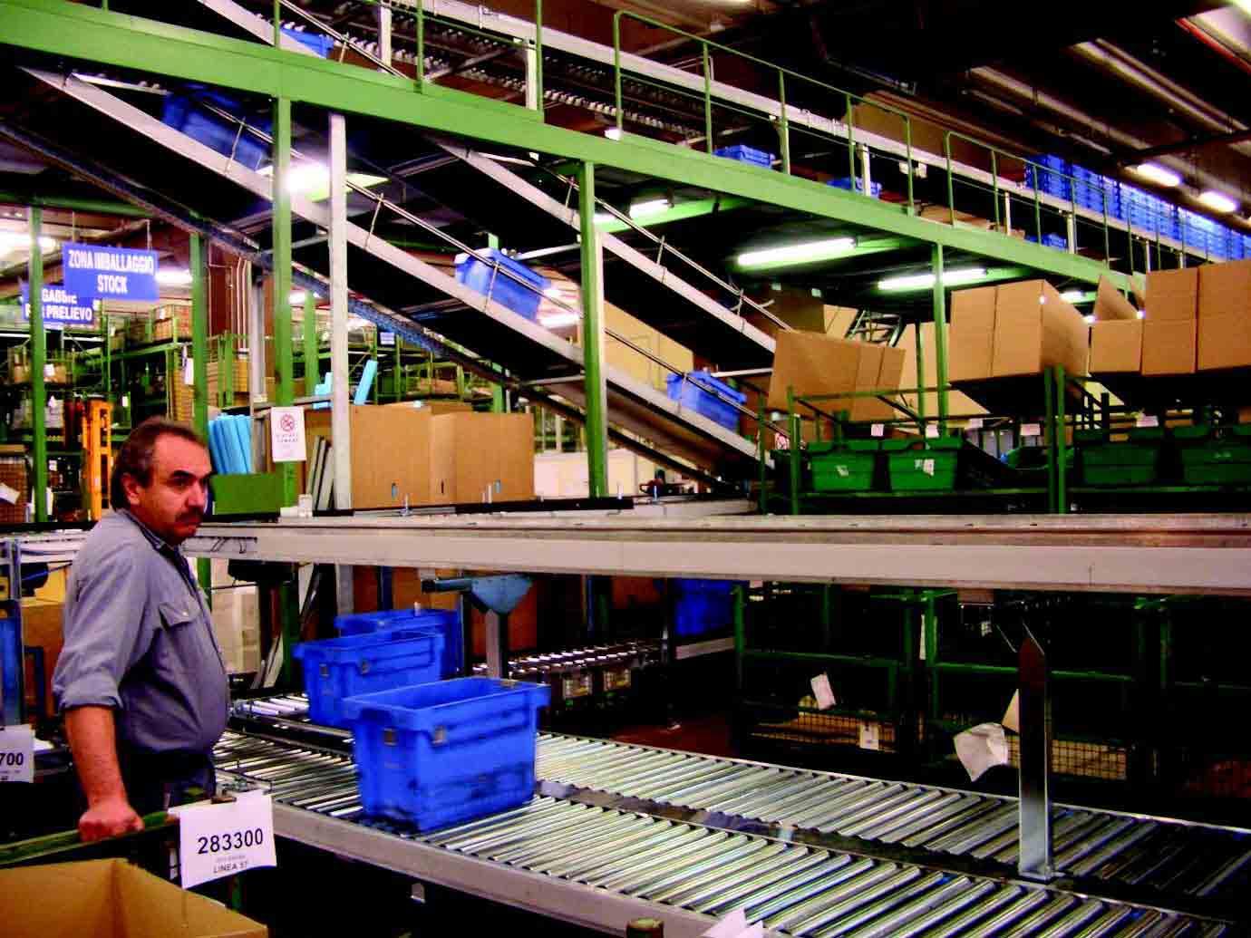 Новый успешный проект на базе SCADA-пакета PcVue – система автоматизации логистического центра по доставке запасных частей для автомобилей крупного немецкого производителя