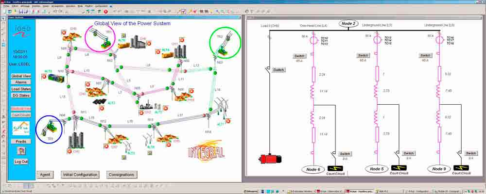 Пример представление элементов проекта INTEGRAL в SCADA-пакете PcVue