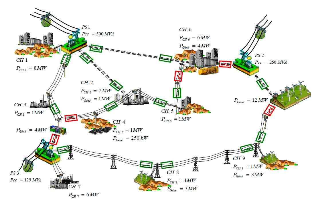 реальной французской сети распределения электроэнергии с тремя различными подстанциями