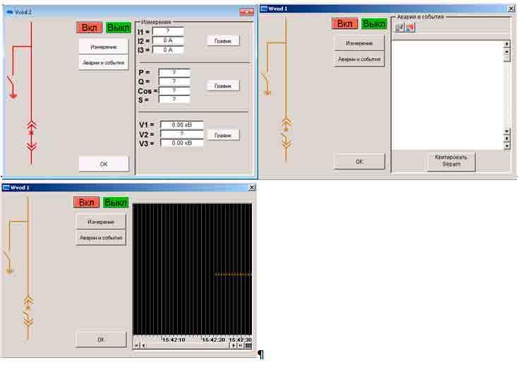 SCADA-пакет PcVue в успешном проекте АСУ ТП компрессорной станции попутного нефтяного газа на Нижневартовском ГПК