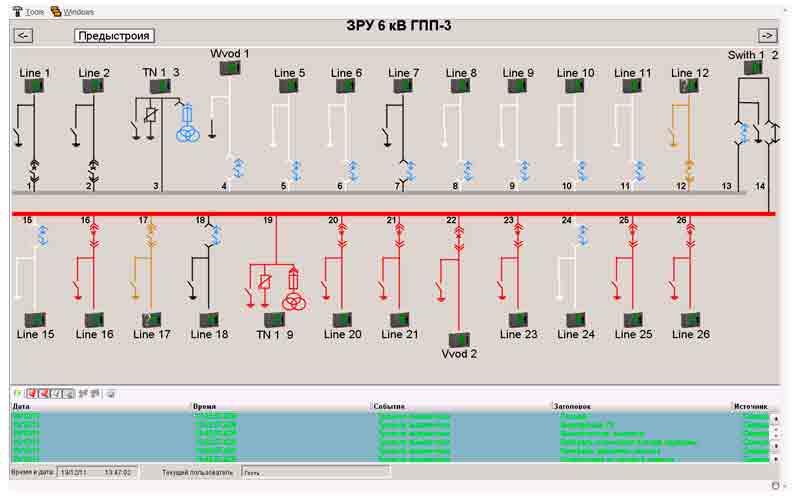 Экран «Общая схема» при работе через web-интерфейс