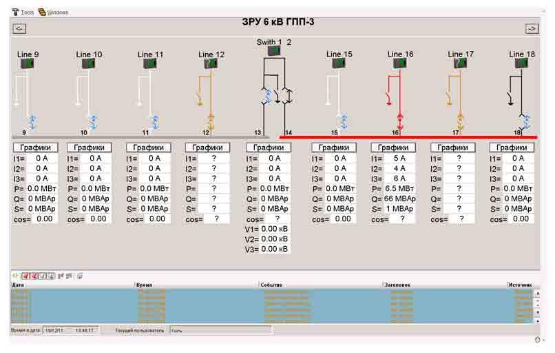 Один из информационных экранов при работе через web-интерфейс