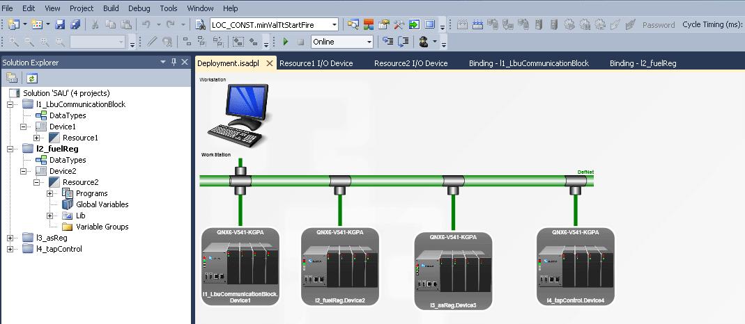 Пример представления сети контроллеров в Изаграф