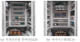 Элементы (LCI и ECS) прототипа контроллера